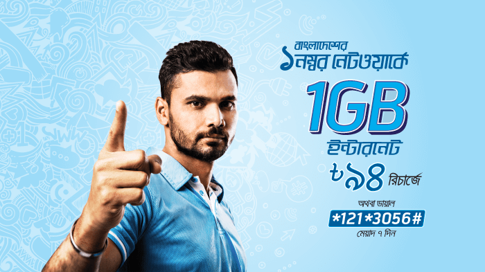 1GB at Only Tk 94