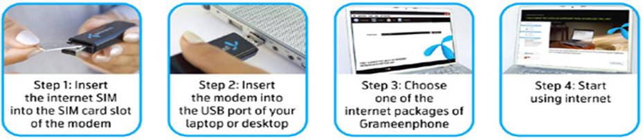 Grameenphone Pre-Paid & Post-Paid Internet Sim Price In Bangladesh